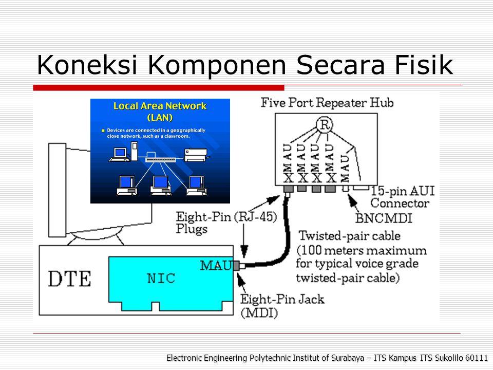 Electronic Engineering Polytechnic Institut of Surabaya – ITS Kampus ITS Sukolilo 60111 Koneksi Komponen Secara Fisik