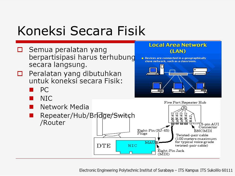 Electronic Engineering Polytechnic Institut of Surabaya – ITS Kampus ITS Sukolilo 60111 Koneksi Secara Fisik  Semua peralatan yang berpartisipasi harus terhubung secara langsung.