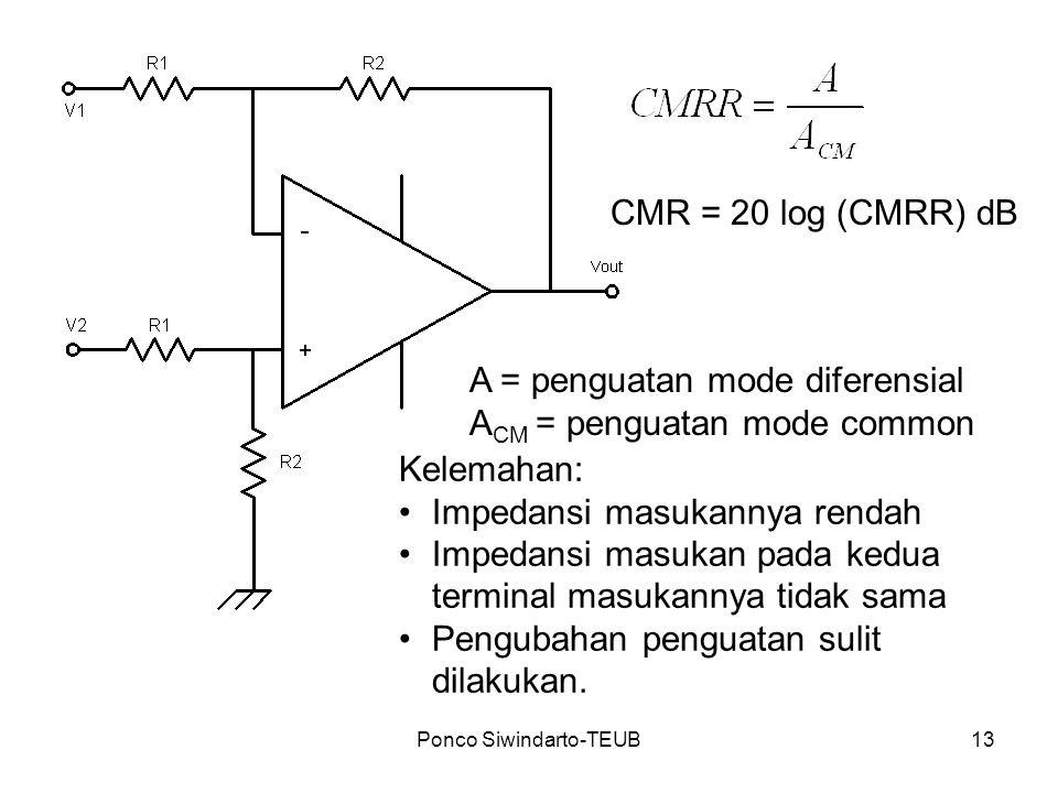 Ponco Siwindarto-TEUB13 CMR = 20 log (CMRR) dB A = penguatan mode diferensial A CM = penguatan mode common Kelemahan: Impedansi masukannya rendah Impe