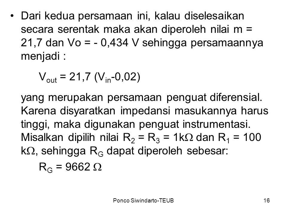 Ponco Siwindarto-TEUB16 Dari kedua persamaan ini, kalau diselesaikan secara serentak maka akan diperoleh nilai m = 21,7 dan Vo = - 0,434 V sehingga pe