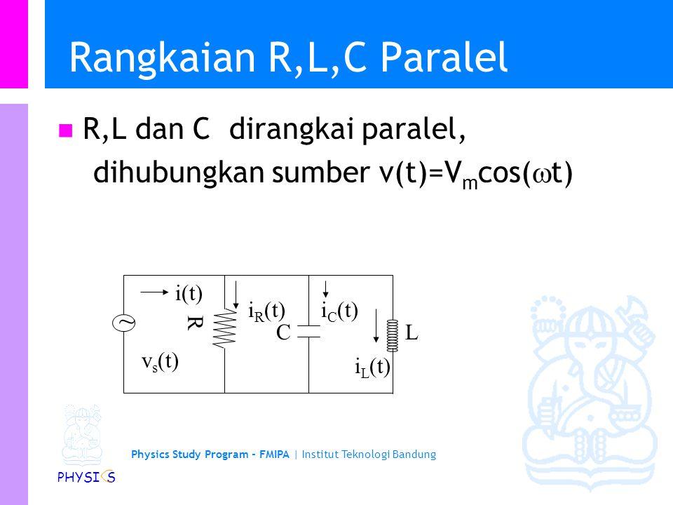 Physics Study Program - FMIPA | Institut Teknologi Bandung PHYSI S Rangkaian R,L,C Paralel R,L dan C dirangkai paralel, dihubungkan sumber v(t)=V m cos(  t) ~ v s (t) i(t) R CL i C (t) i L (t) i R (t)