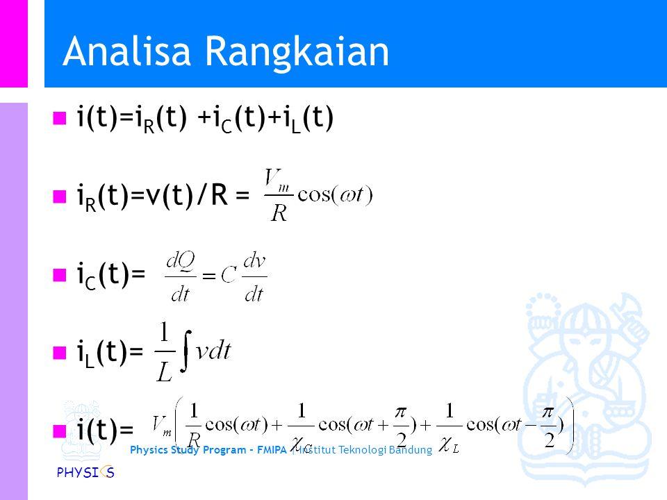Physics Study Program - FMIPA | Institut Teknologi Bandung PHYSI S Analisa Rangkaian i(t)=i R (t) +i C (t)+i L (t) i R (t)=v(t)/R = i C (t)= i L (t)= i(t)=