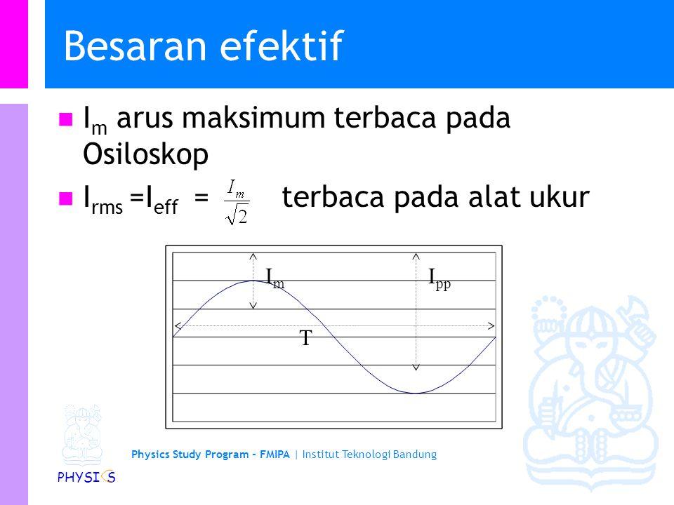 Physics Study Program - FMIPA   Institut Teknologi Bandung PHYSI S Arus melalui Resistor ~ i(t) R Misalkan i(t)=I m cos (  t) Vab=V R =I m R cos (  t) = V mR cos (  t) -V mR =I m R -Tegangan pada R sefassa dengan arus i(t)VRVR ImIm Diagram fasor ab ImRImR