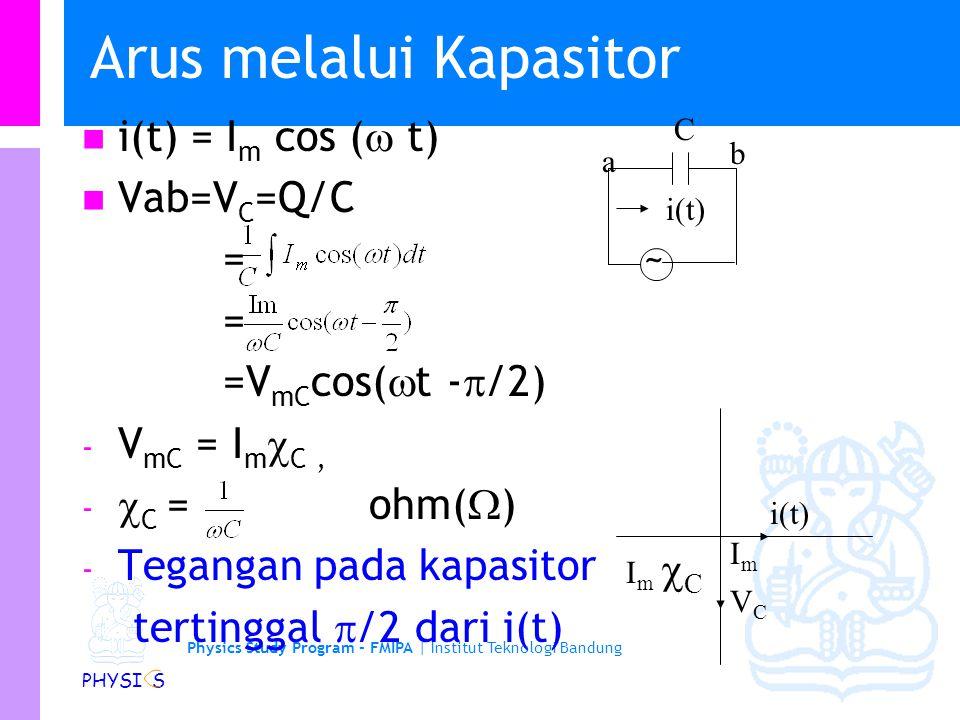 Physics Study Program - FMIPA | Institut Teknologi Bandung PHYSI S Arus melalui Kapasitor i(t) = I m cos (  t) Vab=V C =Q/C = ~ = =V mC cos(  t -  /2) - V mC = I m  C, -  C = ohm(  ) - Tegangan pada kapasitor tertinggal  /2 dari i(t) i(t) C ImIm VCVC Im CIm C a b