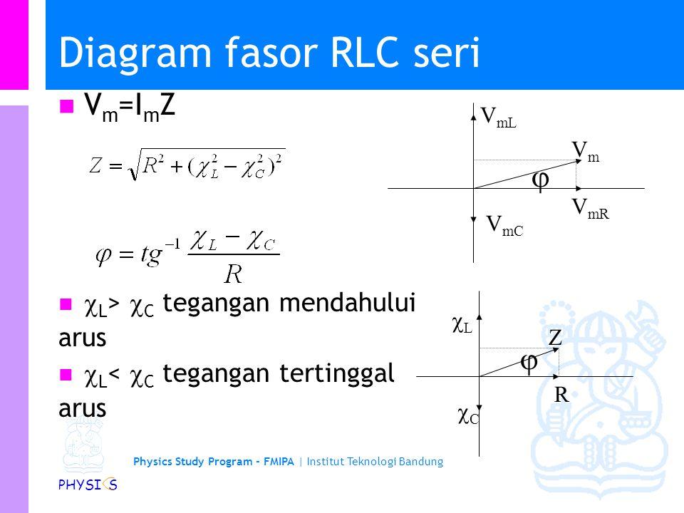 Physics Study Program - FMIPA | Institut Teknologi Bandung PHYSI S Diagram fasor RLC seri V m =I m Z  L >  C tegangan mendahului arus  L <  C tegangan tertinggal arus V mR V mL V mC VmVm R CC LL Z  