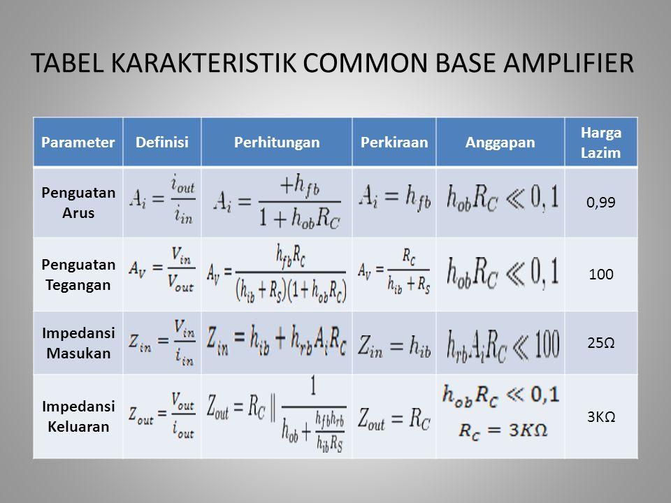 TABEL KARAKTERISTIK COMMON BASE AMPLIFIER ParameterDefinisiPerhitunganPerkiraanAnggapan Harga Lazim Penguatan Arus 0,99 Penguatan Tegangan 100 Impedan