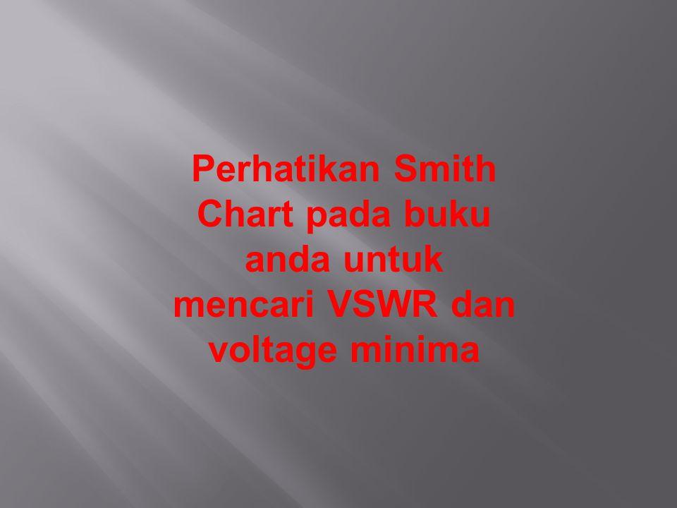 Perhatikan Smith Chart pada buku anda untuk mencari VSWR dan voltage minima