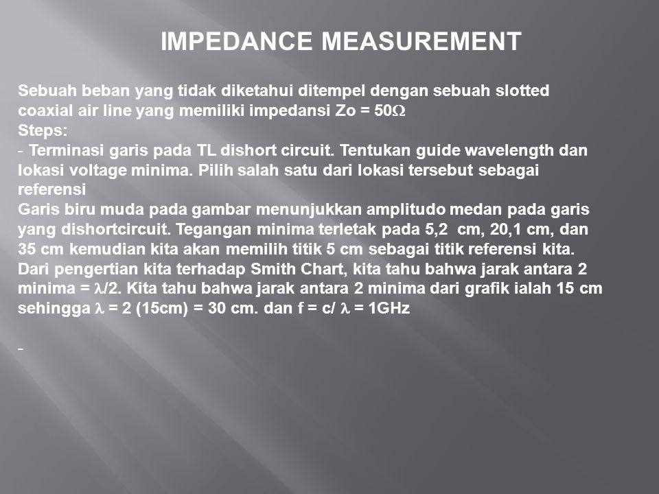 Sebuah beban yang tidak diketahui ditempel dengan sebuah slotted coaxial air line yang memiliki impedansi Zo = 50  Steps: - Terminasi garis pada TL d
