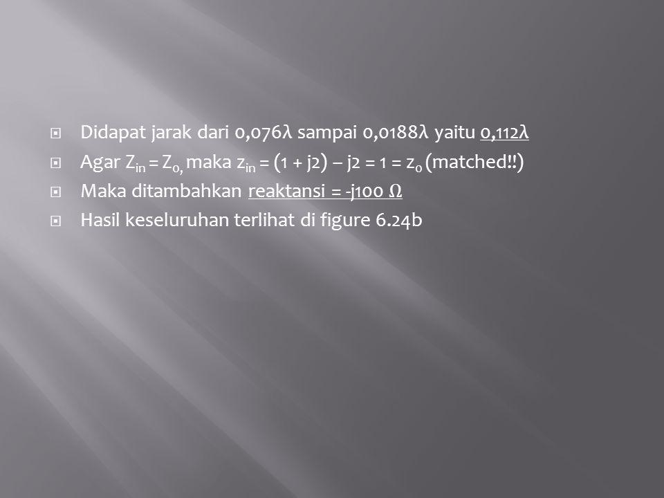  Didapat jarak dari 0,076λ sampai 0,0188λ yaitu 0,112λ  Agar Z in = Z 0, maka z in = (1 + j2) – j2 = 1 = z 0 (matched!!)  Maka ditambahkan reaktans