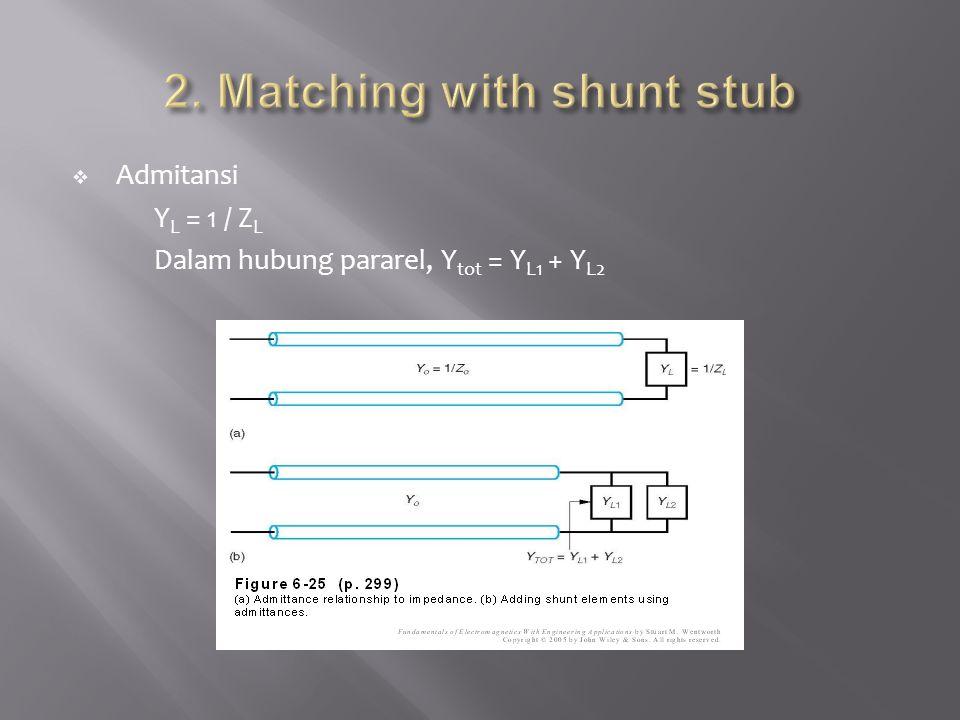  Admitansi Y L = 1 / Z L Dalam hubung pararel, Y tot = Y L1 + Y L2