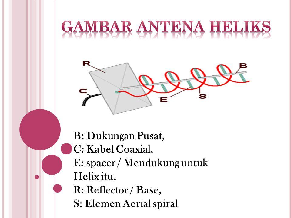 Dalam helix modus normal, dimensi heliks (diameter dan pitch) yang kecil dibandingkan dengan panjang gelombang.