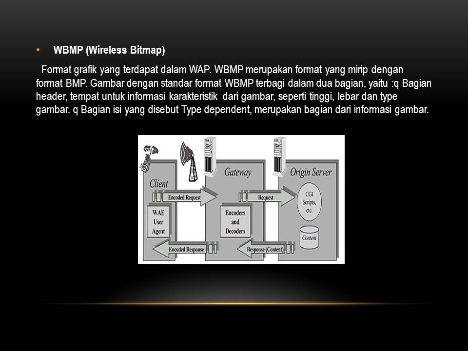WBMP (Wireless Bitmap) Format grafik yang terdapat dalam WAP.