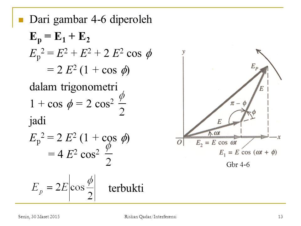 Senin, 30 Maret 2015 Riskan Qadar/Interferensi 13 Dari gambar 4-6 diperoleh E p = E 1 + E 2 E p 2 = E 2 + E 2 + 2 E 2 cos  = 2 E 2 (1 + cos  ) dalam trigonometri 1 + cos  = 2 cos 2 jadi E p 2 = 2 E 2 (1 + cos  ) = 4 E 2 cos 2 terbukti Gbr 4-6