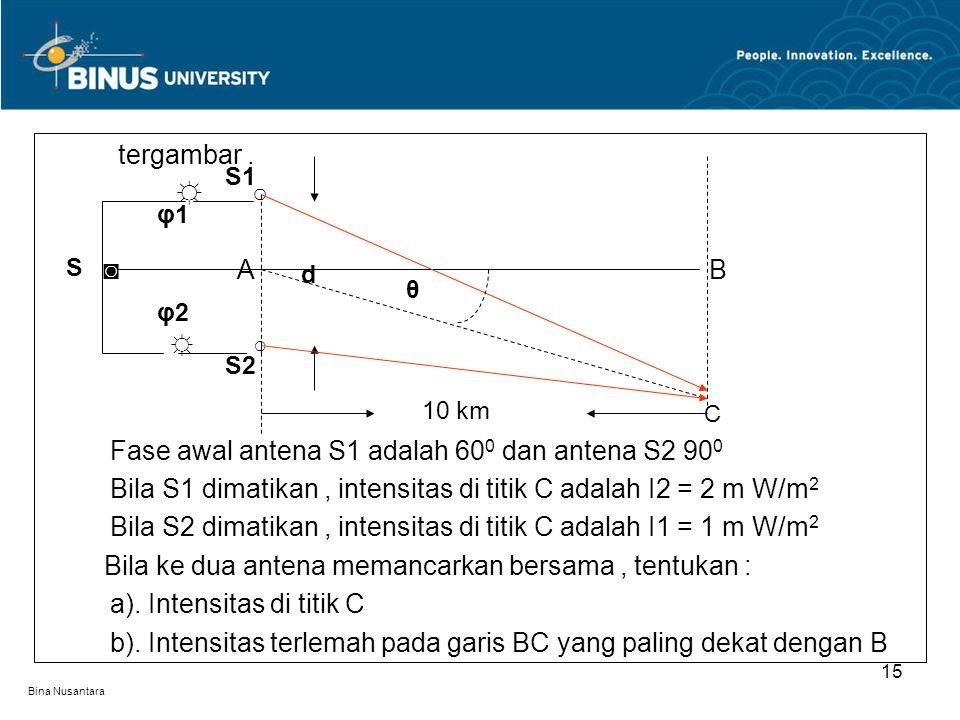 Bina Nusantara tergambar. ☼ ○ ◙ A B ☼ ○ C Fase awal antena S1 adalah 60 0 dan antena S2 90 0 Bila S1 dimatikan, intensitas di titik C adalah I2 = 2 m
