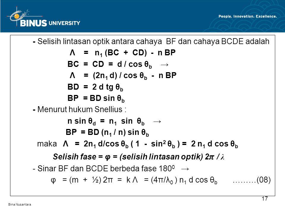 Bina Nusantara - Selisih lintasan optik antara cahaya BF dan cahaya BCDE adalah Λ = n 1 (BC + CD) - n BP BC = CD = d / cos θ b → Λ = (2n 1 d) / cos θ