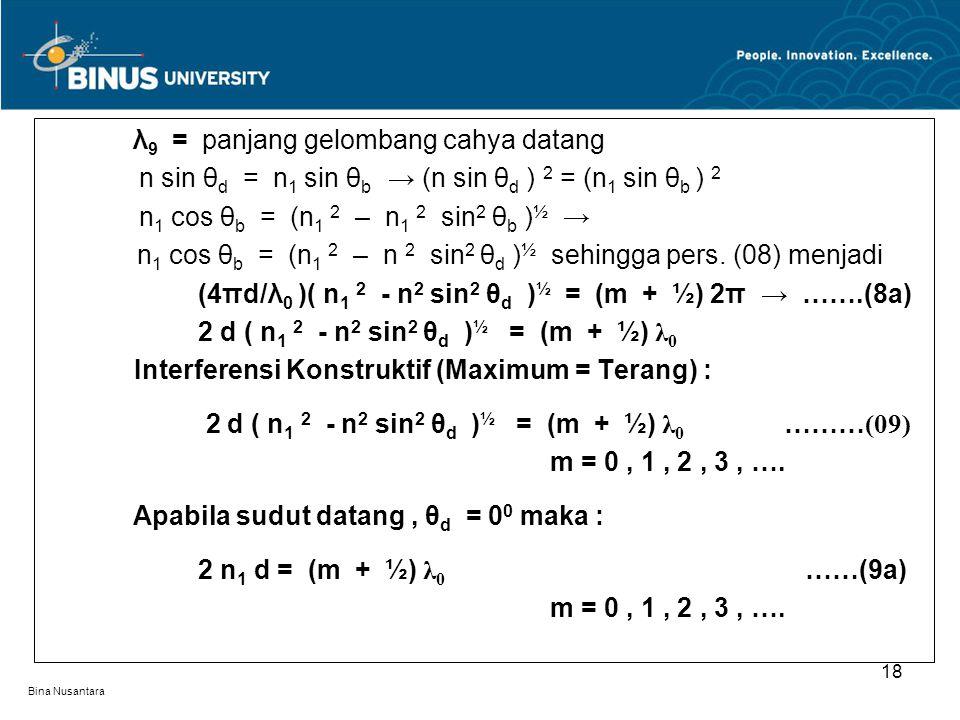 Bina Nusantara λ 9 = panjang gelombang cahya datang n sin θ d = n 1 sin θ b → (n sin θ d ) 2 = (n 1 sin θ b ) 2 n 1 cos θ b = (n 1 2 – n 1 2 sin 2 θ b