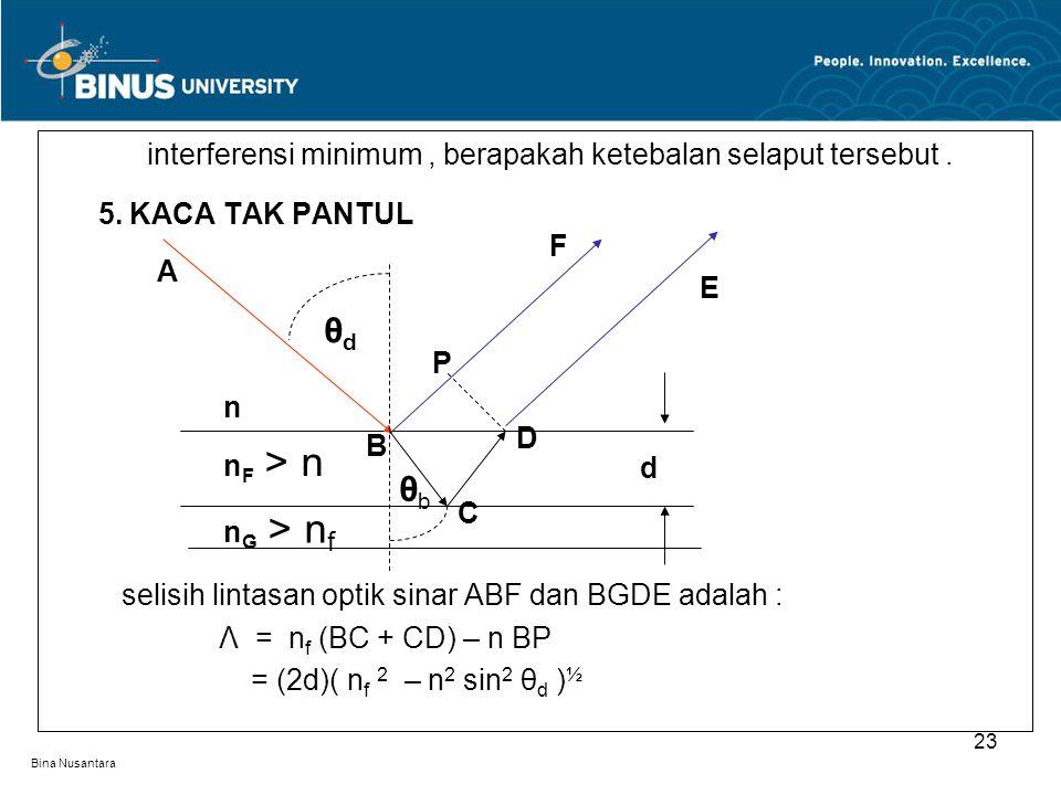 Bina Nusantara interferensi minimum, berapakah ketebalan selaput tersebut. 5. KACA TAK PANTUL d selisih lintasan optik sinar ABF dan BGDE adalah : Λ =