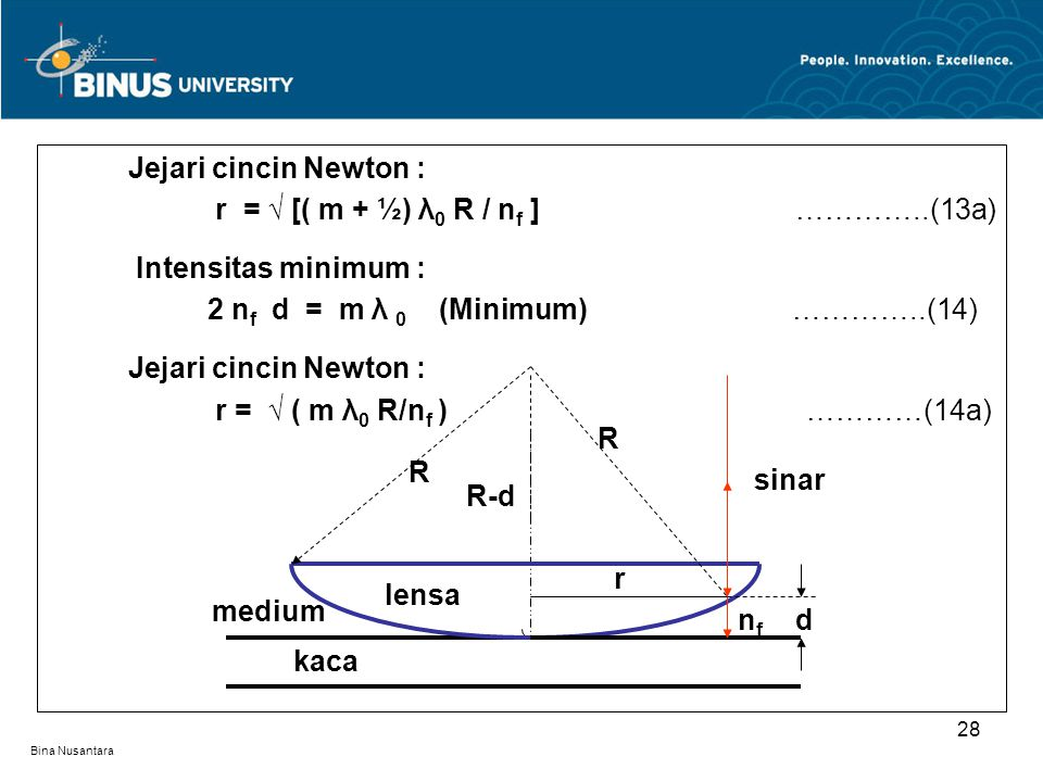 Bina Nusantara Jejari cincin Newton : r = √ [( m + ½) λ 0 R / n f ] …………..(13a) Intensitas minimum : 2 n f d = m λ 0 (Minimum) …………..(14) Jejari cinci