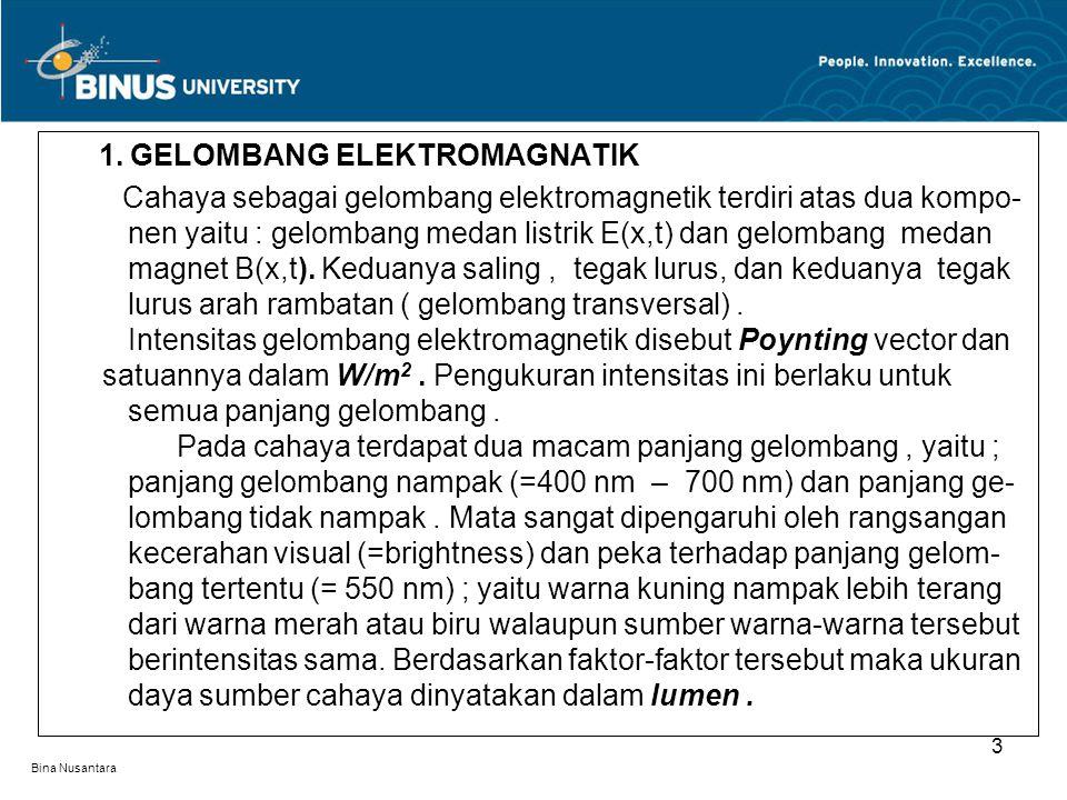 Bina Nusantara 1. GELOMBANG ELEKTROMAGNATIK Cahaya sebagai gelombang elektromagnetik terdiri atas dua kompo-. nen yaitu : gelombang medan listrik E(x,