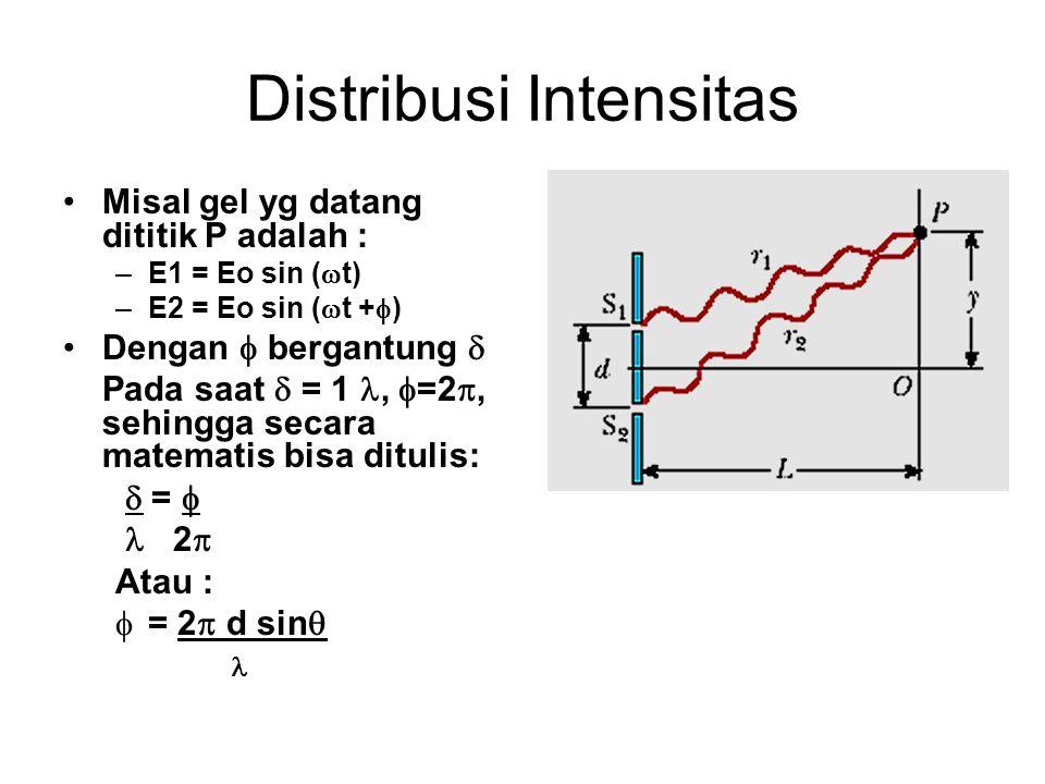 Distribusi Intensitas Misal gel yg datang dititik P adalah : –E1 = Eo sin (  t) –E2 = Eo sin (  t +  ) Dengan  bergantung  Pada saat  = 1,  =2