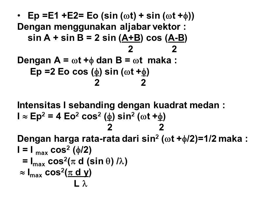 Ep =E1 +E2= Eo (sin (  t) + sin (  t +  )) Dengan menggunakan aljabar vektor : sin A + sin B = 2 sin (A+B) cos (A-B) 2 2 Dengan A =  t +  dan B =