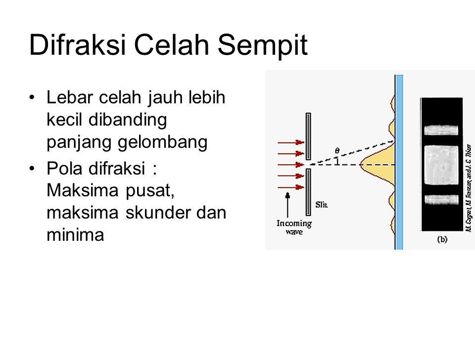 Difraksi Celah Sempit Lebar celah jauh lebih kecil dibanding panjang gelombang Pola difraksi : Maksima pusat, maksima skunder dan minima