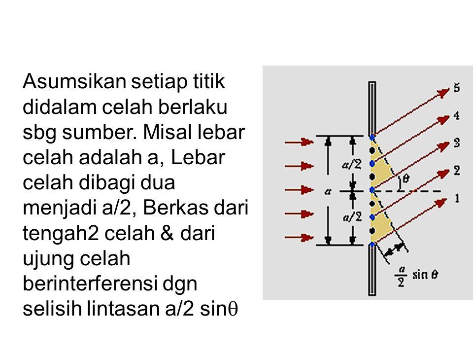 Asumsikan setiap titik didalam celah berlaku sbg sumber. Misal lebar celah adalah a, Lebar celah dibagi dua menjadi a/2, Berkas dari tengah2 celah & d