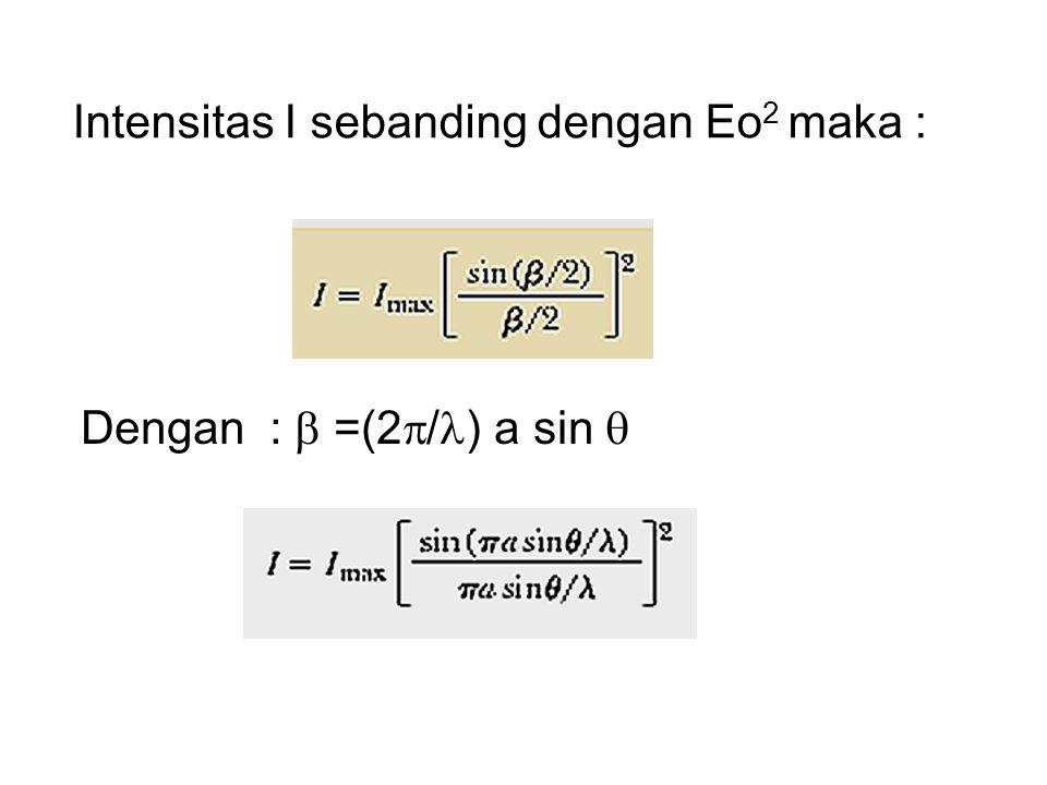 Intensitas I sebanding dengan Eo 2 maka : Dengan :  =(2  / ) a sin 