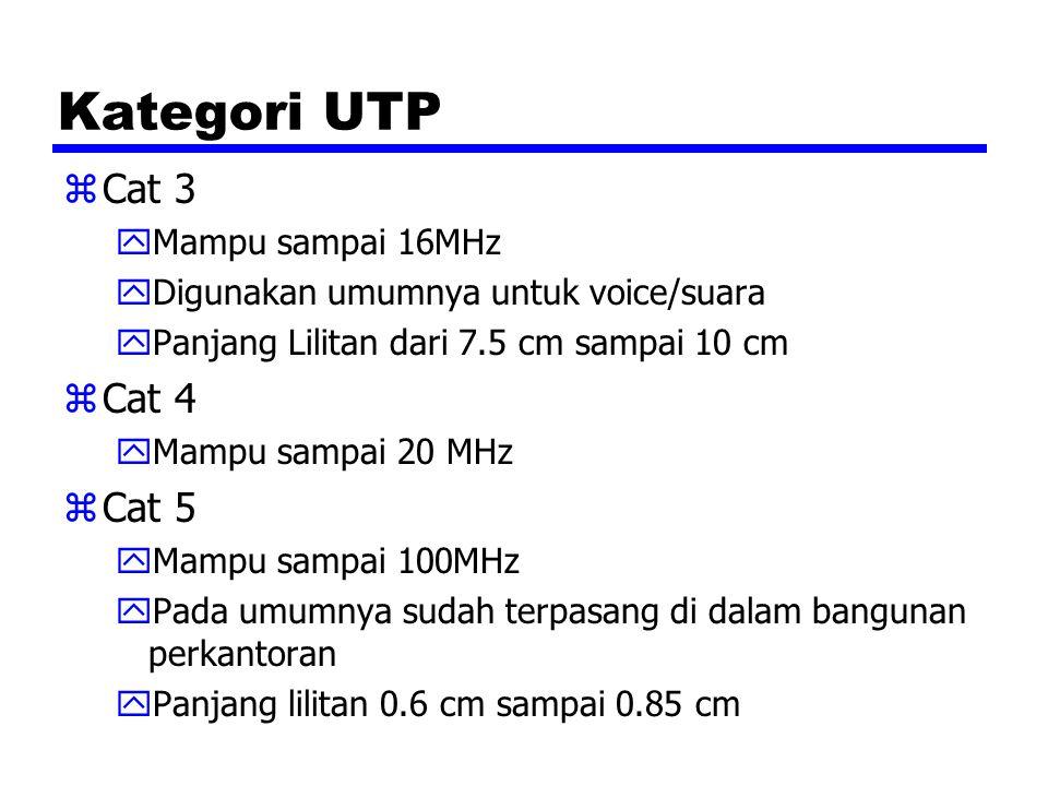 Kategori UTP zCat 3 yMampu sampai 16MHz yDigunakan umumnya untuk voice/suara yPanjang Lilitan dari 7.5 cm sampai 10 cm zCat 4 yMampu sampai 20 MHz zCa