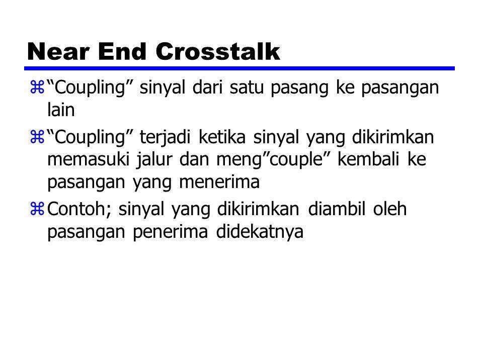 """Near End Crosstalk z""""Coupling"""" sinyal dari satu pasang ke pasangan lain z""""Coupling"""" terjadi ketika sinyal yang dikirimkan memasuki jalur dan meng""""coup"""