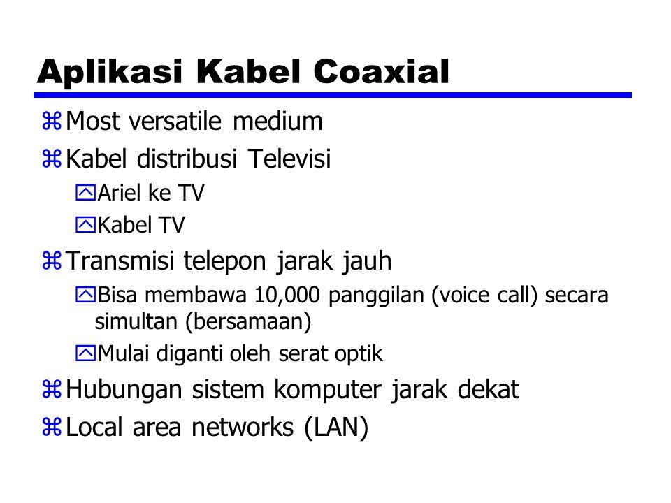 Aplikasi Kabel Coaxial zMost versatile medium zKabel distribusi Televisi yAriel ke TV yKabel TV zTransmisi telepon jarak jauh yBisa membawa 10,000 pan