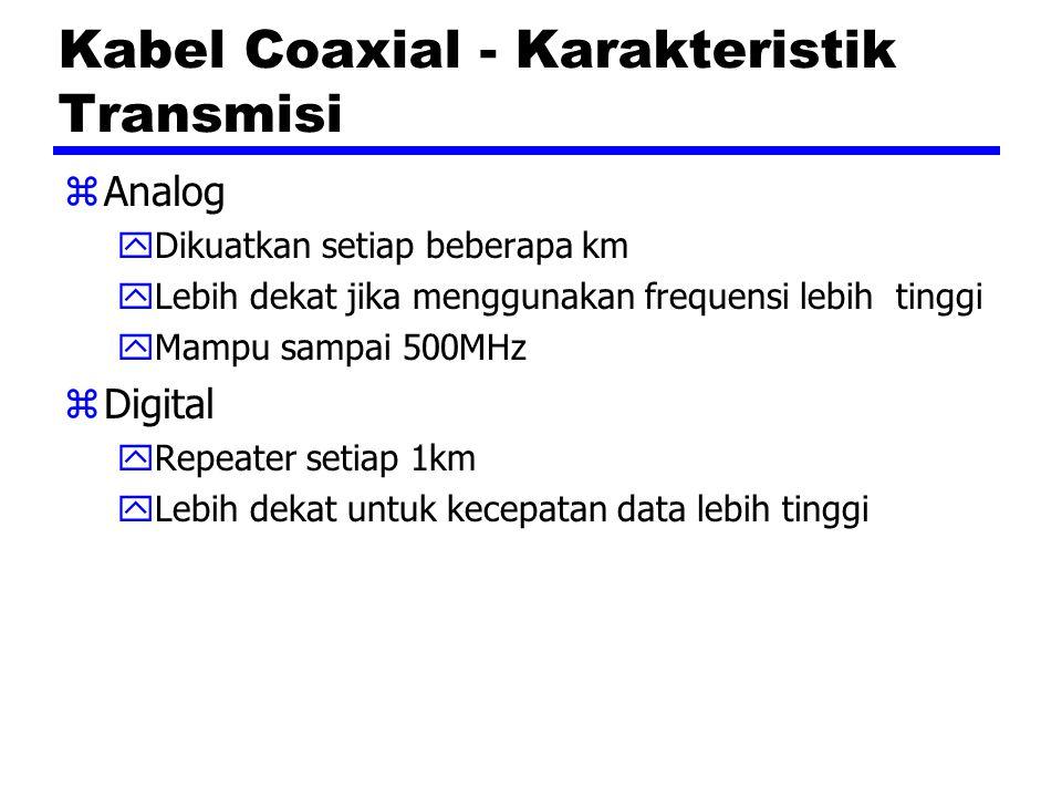 Kabel Coaxial - Karakteristik Transmisi zAnalog yDikuatkan setiap beberapa km yLebih dekat jika menggunakan frequensi lebih tinggi yMampu sampai 500MH