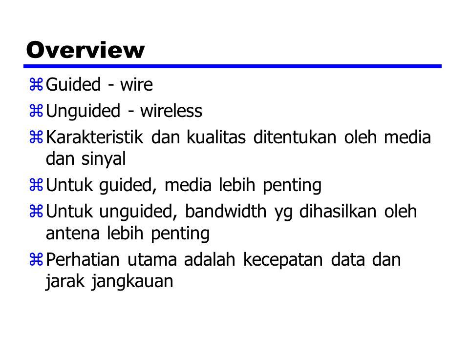 Overview zGuided - wire zUnguided - wireless zKarakteristik dan kualitas ditentukan oleh media dan sinyal zUntuk guided, media lebih penting zUntuk un