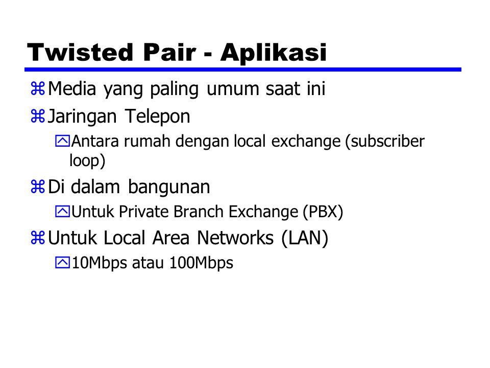 Twisted Pair - Aplikasi zMedia yang paling umum saat ini zJaringan Telepon yAntara rumah dengan local exchange (subscriber loop) zDi dalam bangunan yU