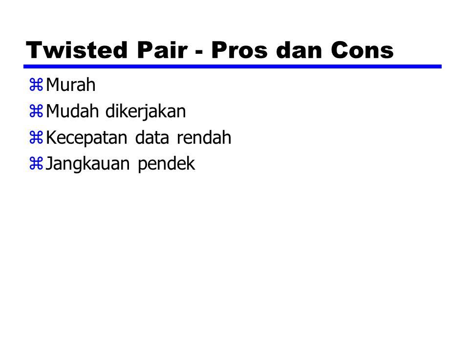 Twisted Pair - Pros dan Cons zMurah zMudah dikerjakan zKecepatan data rendah zJangkauan pendek