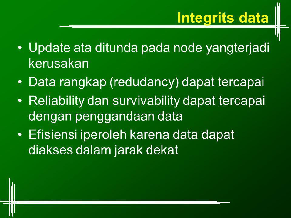Integrits data Update ata ditunda pada node yangterjadi kerusakan Data rangkap (redudancy) dapat tercapai Reliability dan survivability dapat tercapai dengan penggandaan data Efisiensi iperoleh karena data dapat diakses dalam jarak dekat