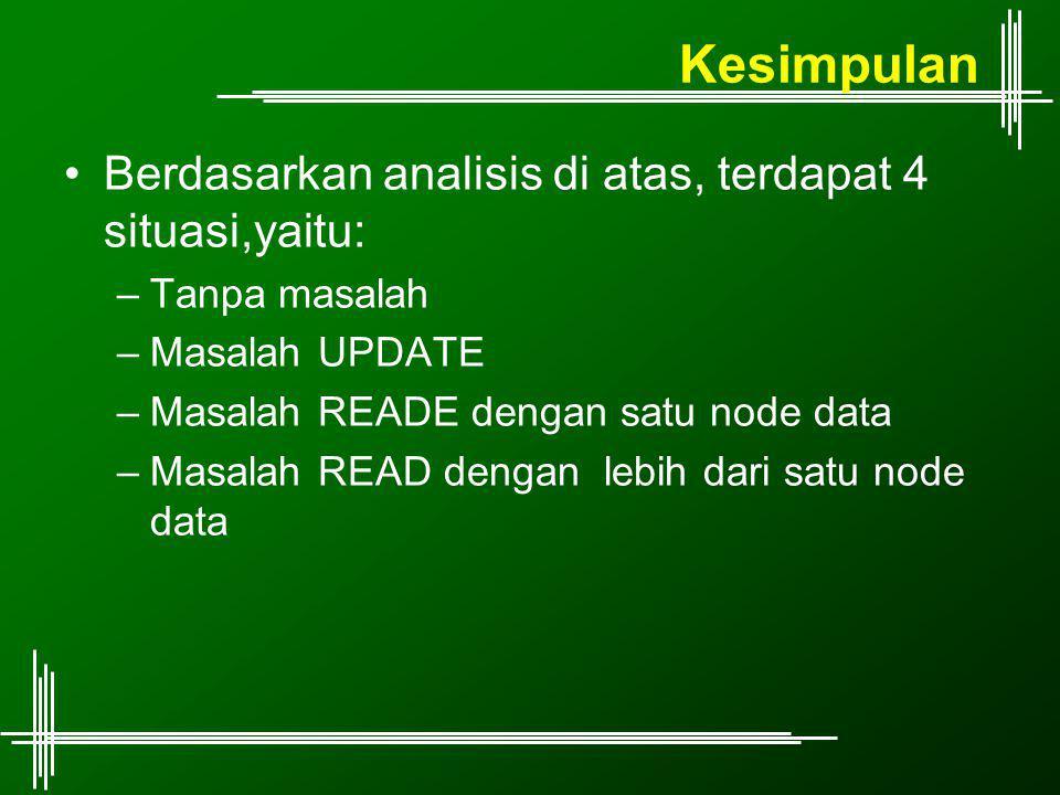 Kesimpulan Berdasarkan analisis di atas, terdapat 4 situasi,yaitu: –Tanpa masalah –Masalah UPDATE –Masalah READE dengan satu node data –Masalah READ dengan lebih dari satu node data
