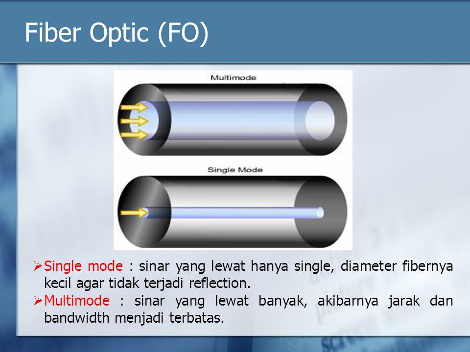 Fiber Optic (FO)  Single mode : sinar yang lewat hanya single, diameter fibernya kecil agar tidak terjadi reflection.  Multimode : sinar yang lewat