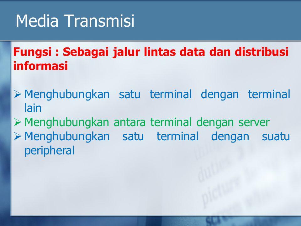Media Transmisi Fungsi : Sebagai jalur lintas data dan distribusi informasi  Menghubungkan satu terminal dengan terminal lain  Menghubungkan antara