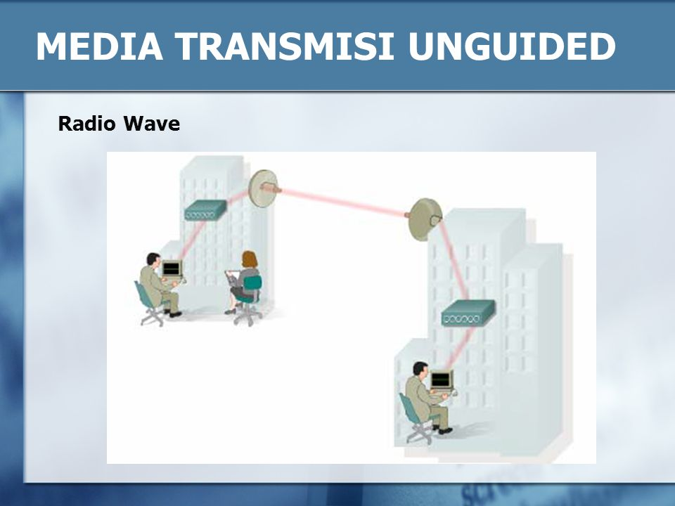 MEDIA TRANSMISI UNGUIDED Radio Wave