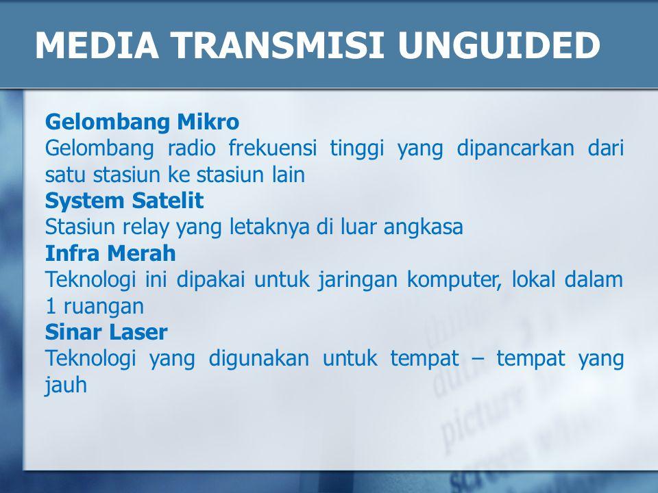 MEDIA TRANSMISI UNGUIDED Gelombang Mikro Gelombang radio frekuensi tinggi yang dipancarkan dari satu stasiun ke stasiun lain System Satelit Stasiun re