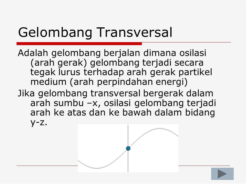 Gelombang Transversal Adalah gelombang berjalan dimana osilasi (arah gerak) gelombang terjadi secara tegak lurus terhadap arah gerak partikel medium (