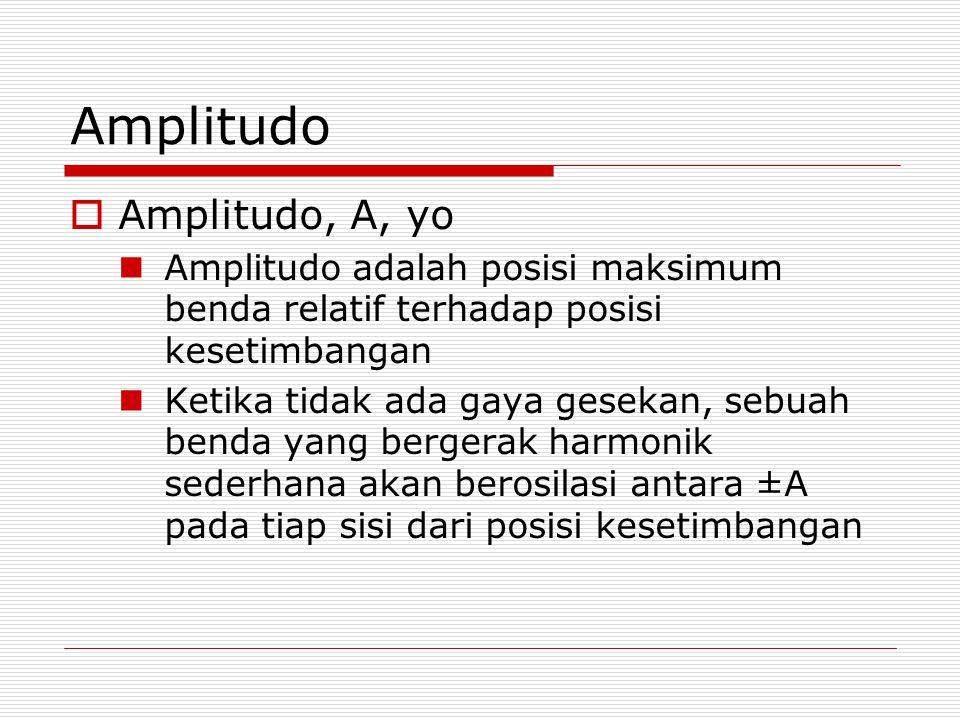 Amplitudo  Amplitudo, A, yo Amplitudo adalah posisi maksimum benda relatif terhadap posisi kesetimbangan Ketika tidak ada gaya gesekan, sebuah benda