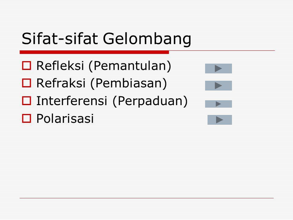 Sifat-sifat Gelombang  Refleksi (Pemantulan)  Refraksi (Pembiasan)  Interferensi (Perpaduan)  Polarisasi