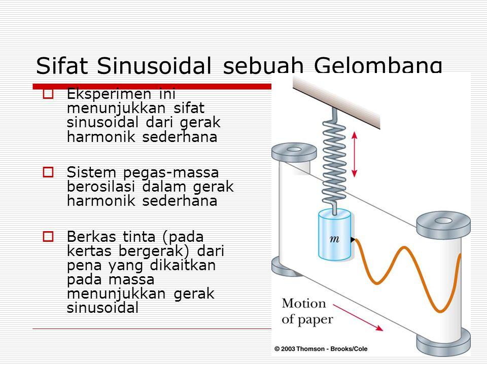 Sifat Sinusoidal sebuah Gelombang  Eksperimen ini menunjukkan sifat sinusoidal dari gerak harmonik sederhana  Sistem pegas-massa berosilasi dalam ge