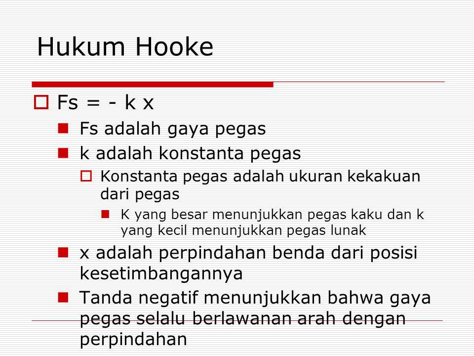 Hukum Hooke  Fs = - k x Fs adalah gaya pegas k adalah konstanta pegas  Konstanta pegas adalah ukuran kekakuan dari pegas K yang besar menunjukkan pe