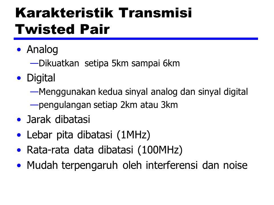 Karakteristik Transmisi Twisted Pair Analog —Dikuatkan setipa 5km sampai 6km Digital —Menggunakan kedua sinyal analog dan sinyal digital —pengulangan
