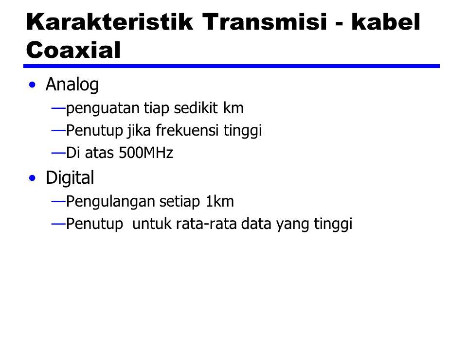 Karakteristik Transmisi - kabel Coaxial Analog —penguatan tiap sedikit km —Penutup jika frekuensi tinggi —Di atas 500MHz Digital —Pengulangan setiap 1