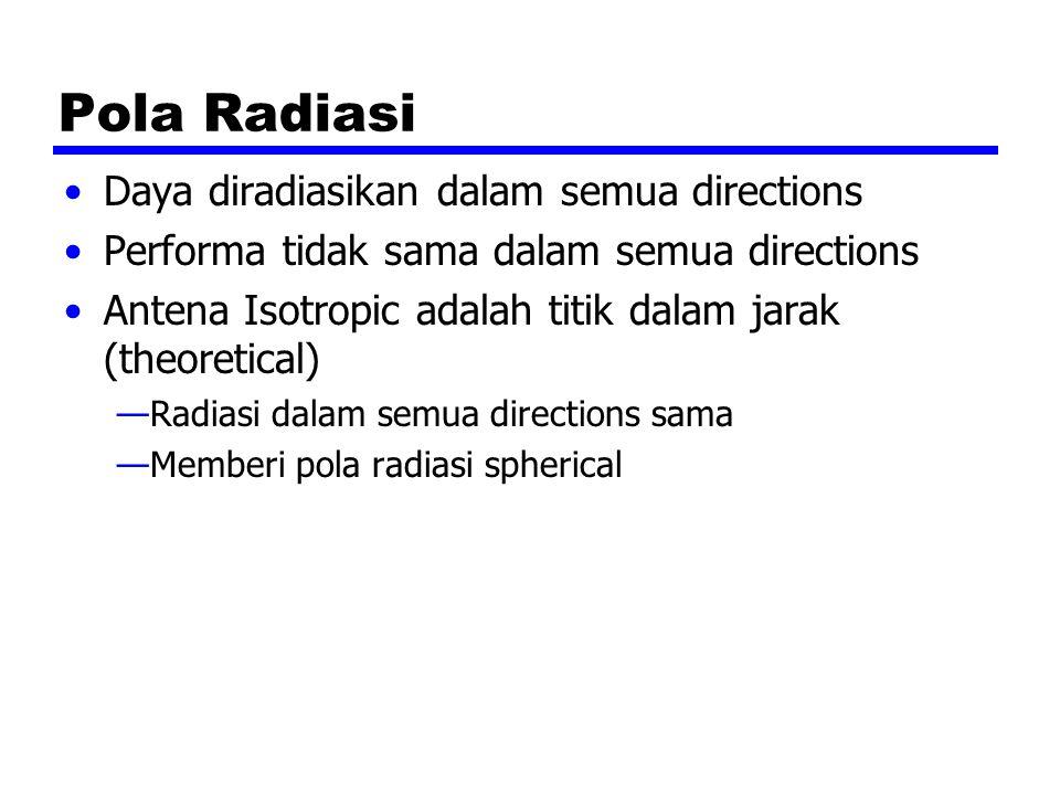 Pola Radiasi Daya diradiasikan dalam semua directions Performa tidak sama dalam semua directions Antena Isotropic adalah titik dalam jarak (theoretica