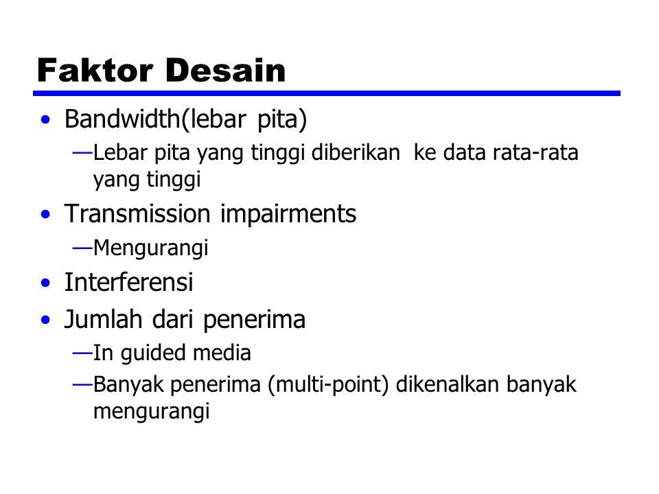 Faktor Desain Bandwidth(lebar pita) —Lebar pita yang tinggi diberikan ke data rata-rata yang tinggi Transmission impairments —Mengurangi Interferensi